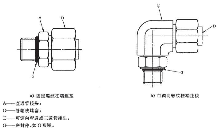 螺柱端连接试验总成——2型