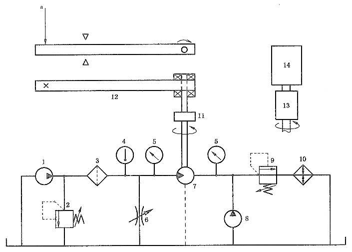 单向马达的液压试验回路示意图