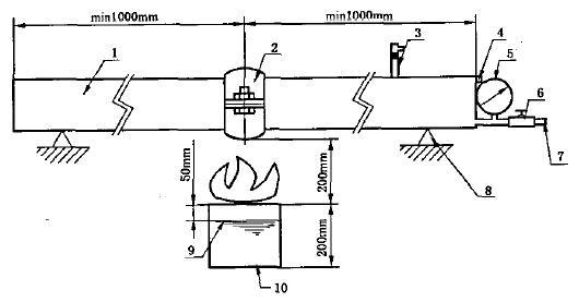 沟槽式管接件耐火试验装置原理图